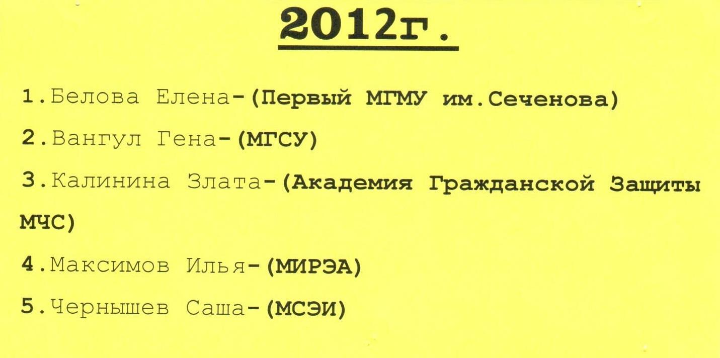 выпуск 2012, список