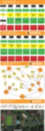 Neuville Programmation.jpg