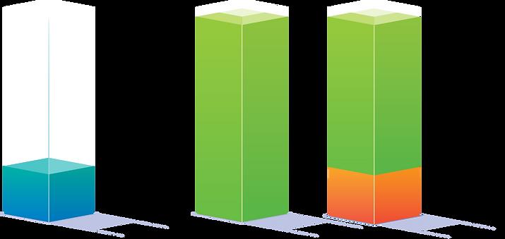 graph-RI-Standard-Reversible-050820-2.pn