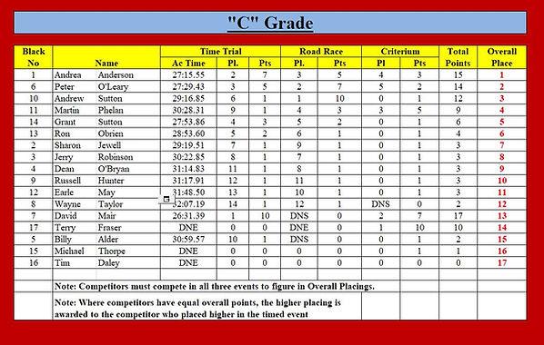 C Grade.JPG