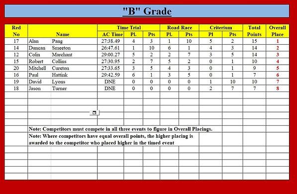 B Grade_2.JPG