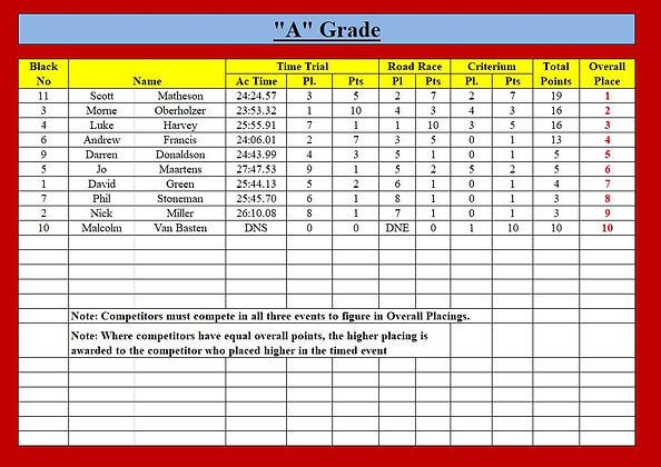 A Grade.JPG
