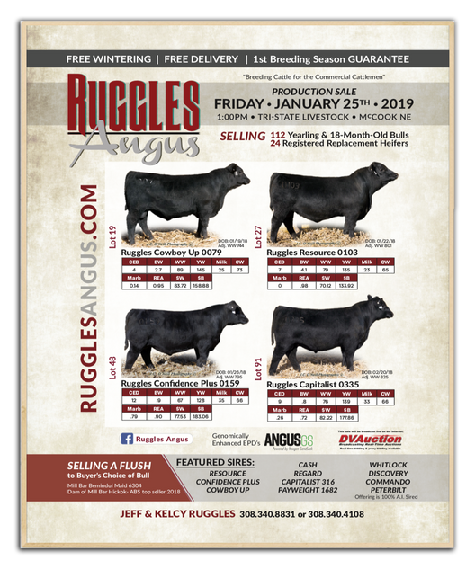 Ruggles Ad