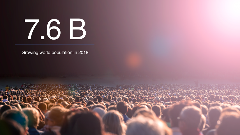 Infographic study in growing population
