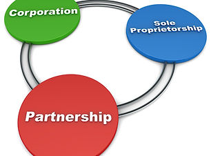 business-legal-form-of-organization.jpg