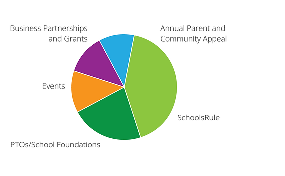 pie-charts-2020_income.png