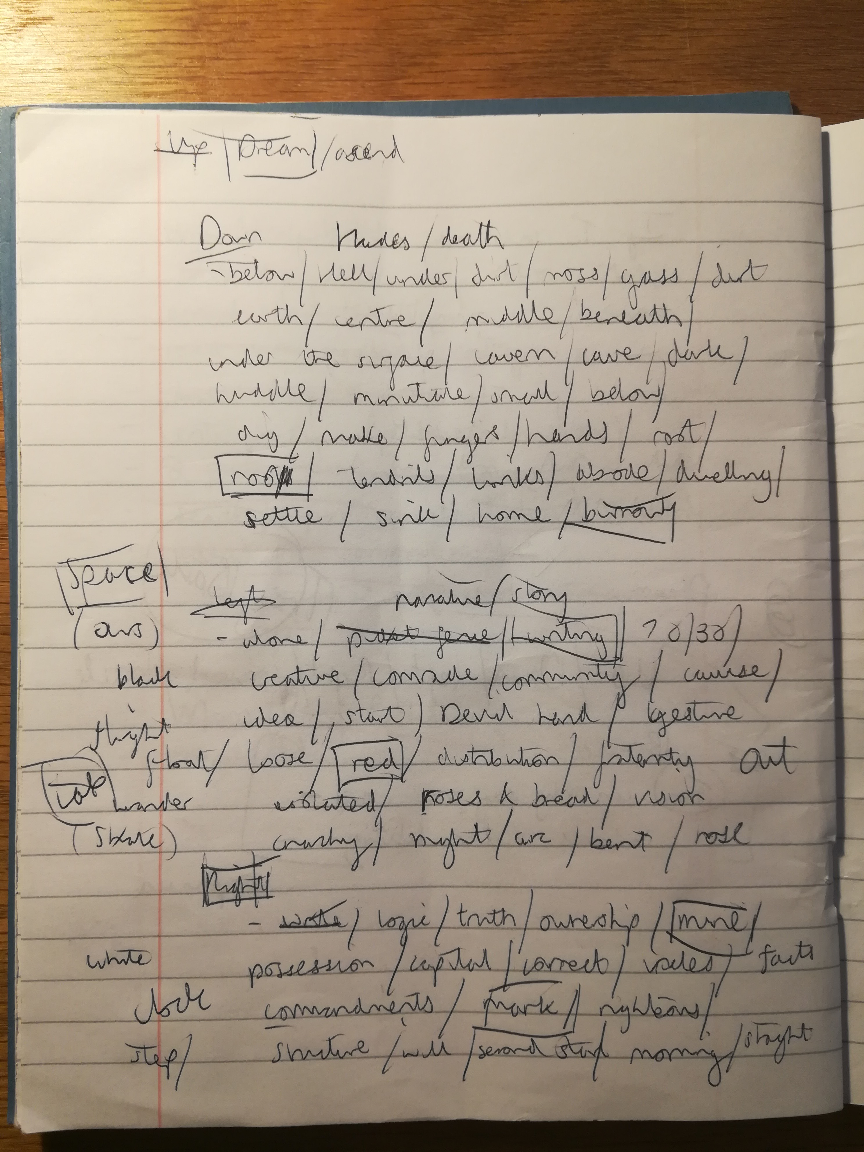 Creating ideas for your poem...