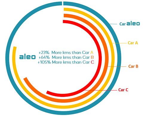 aleo-solar-comparison-25yrs.png