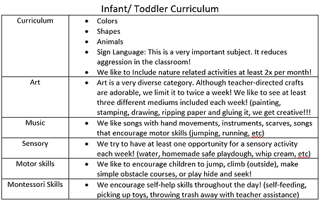 baby curriculum.png