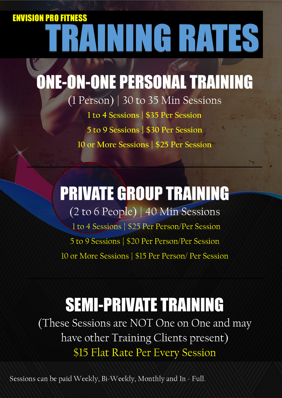 Training Rates 2020.png