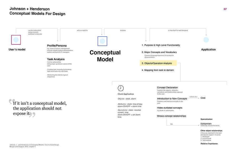 Arushi_designTheory-09.jpg