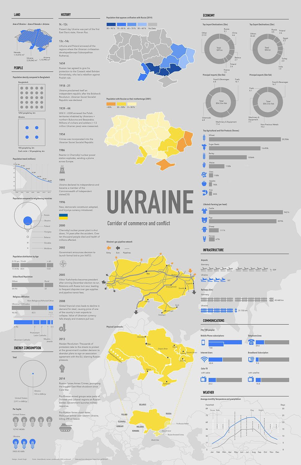 ukraine poster_v4-01.jpg