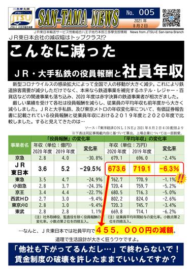 005_地味に大幅減少した年収-1.png