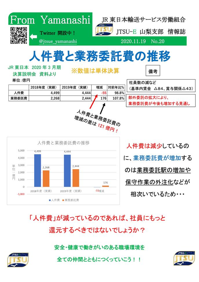 情報誌No20(人件費と業務委託費の推移)-1.png