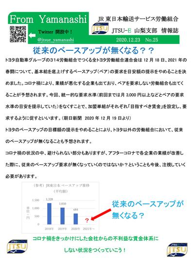 情報誌No25(トヨタのベア目標額提示しない?)-1.png
