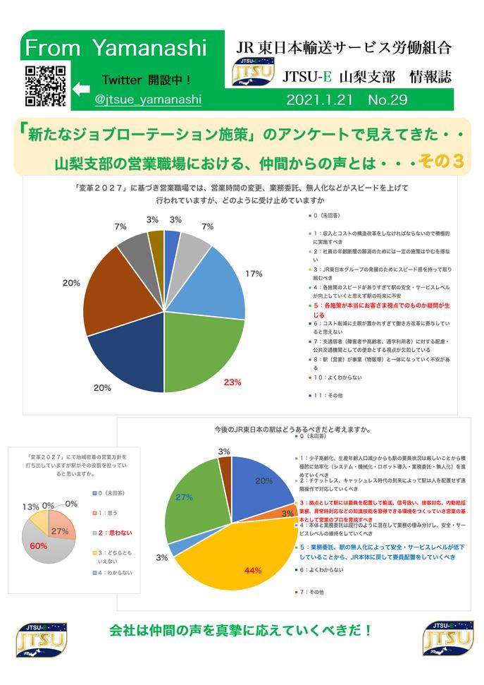 情報誌No29(ジョブローテーションアンケート結果③)-1.png