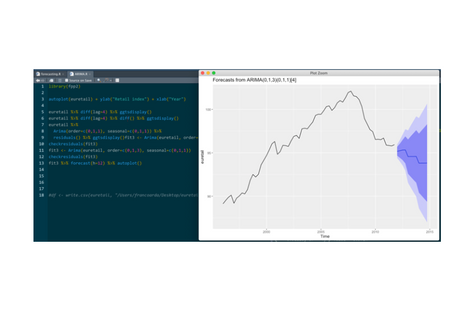 Forecasting: ARIMA vs. Exponential Smoothing (R and Tableau)