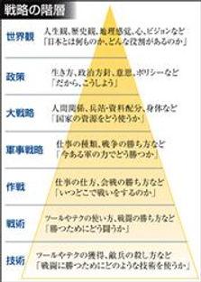 kaisouzu.jpg