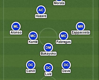 Chelsea vs. Manchester United – upphitun + hugleiðingar