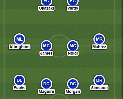 Upphitun: Leicester vs. Chelsea
