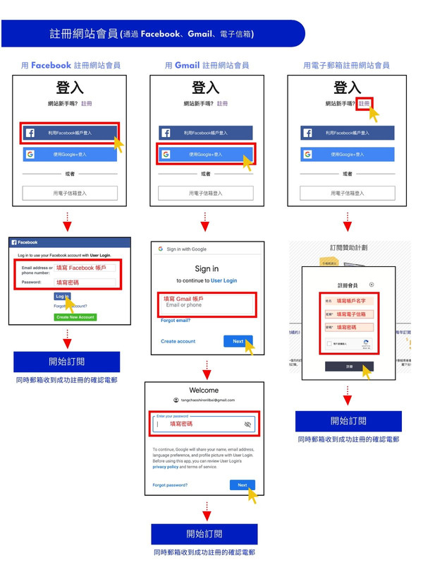電子訂閱系統 step3a.jpg