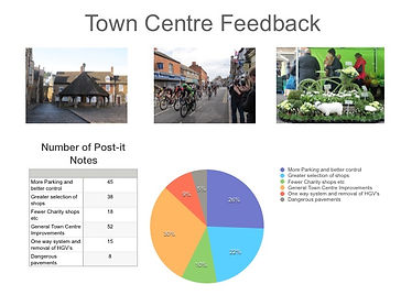 Town Centre feedback overview from 9th March public consultation at Victoria Hall, Oakham