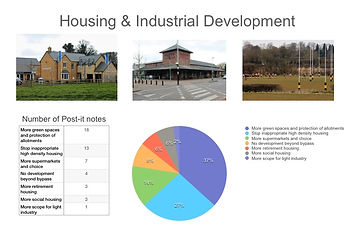 Housing & Industrial Development feedback overview from 9th March public consultation at Victoria Hall, Oakham