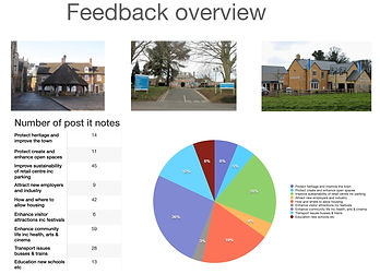 Tesco consultation feedback summary