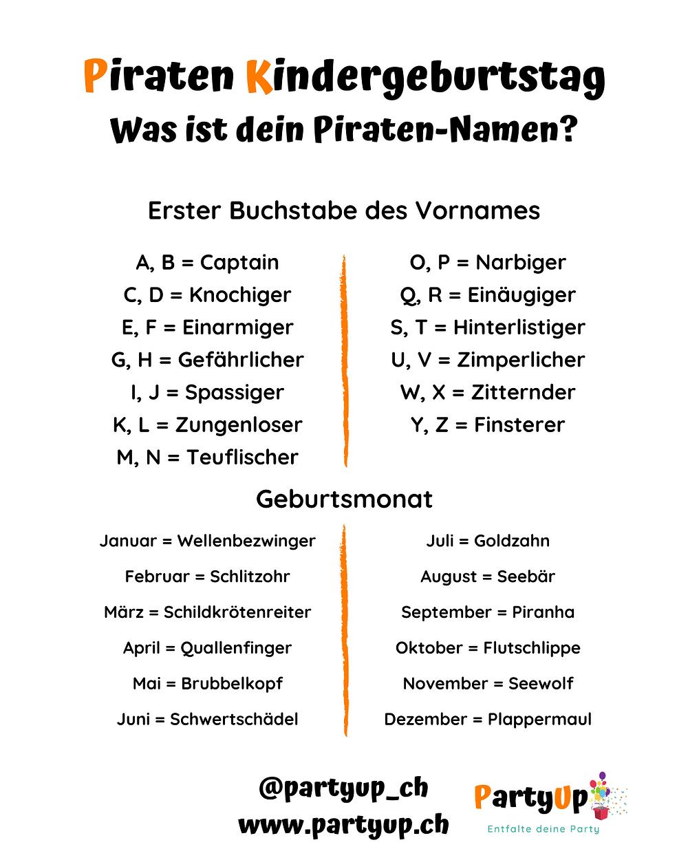 Piraten Namensliste für Jungen zum Piraten Kindergeburtstag