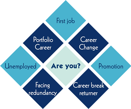 GFG Career Dev.png