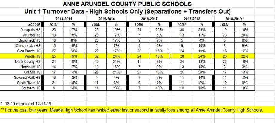 Meade High School Faculty Loss.JPG