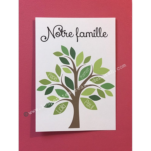 Affiche Arbre de famille