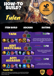 Tulen Builds - AoV Guide