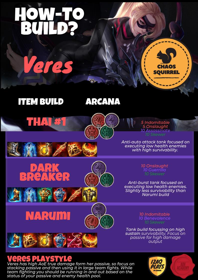 Veres Builds - AoV Guide