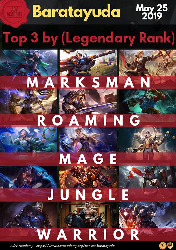 Baratayuda Tier List (Legendary Rank) Ma