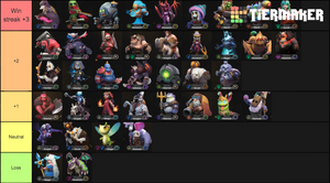 Early Game Tier List - Auto Chess Mobile