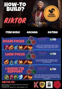 Riktor Builds - AoV Guides