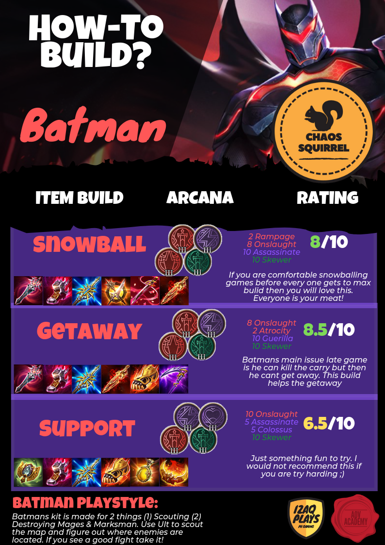Batman Builds - AoV Guide
