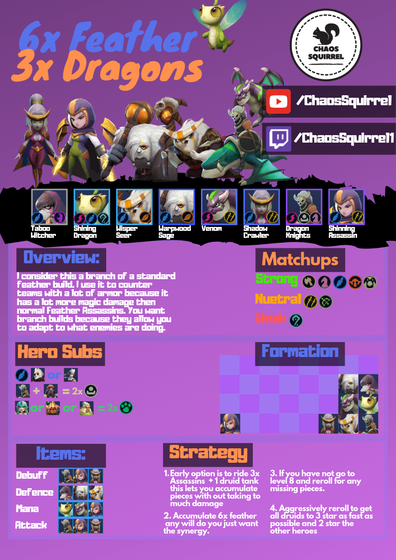 Glacier Knights - Auto Chess Mobile guides