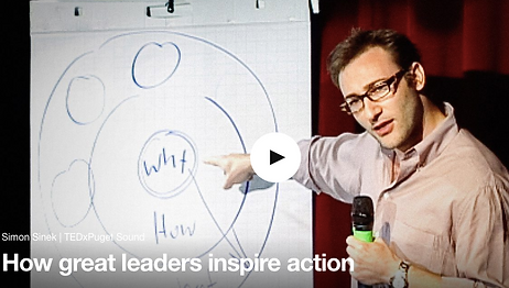 Simon Sinek, Purpose, Find your Why