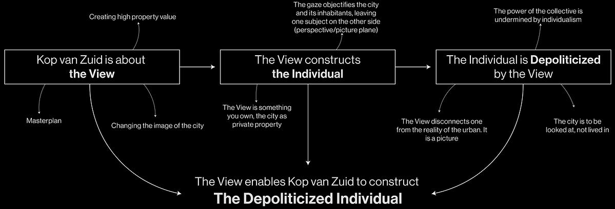 200411 Neoliberal Subject KvZ.png