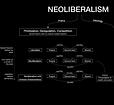 Digital Neolib-01B copy.png