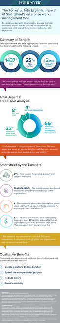 Forrester-report-content_2x.jpg