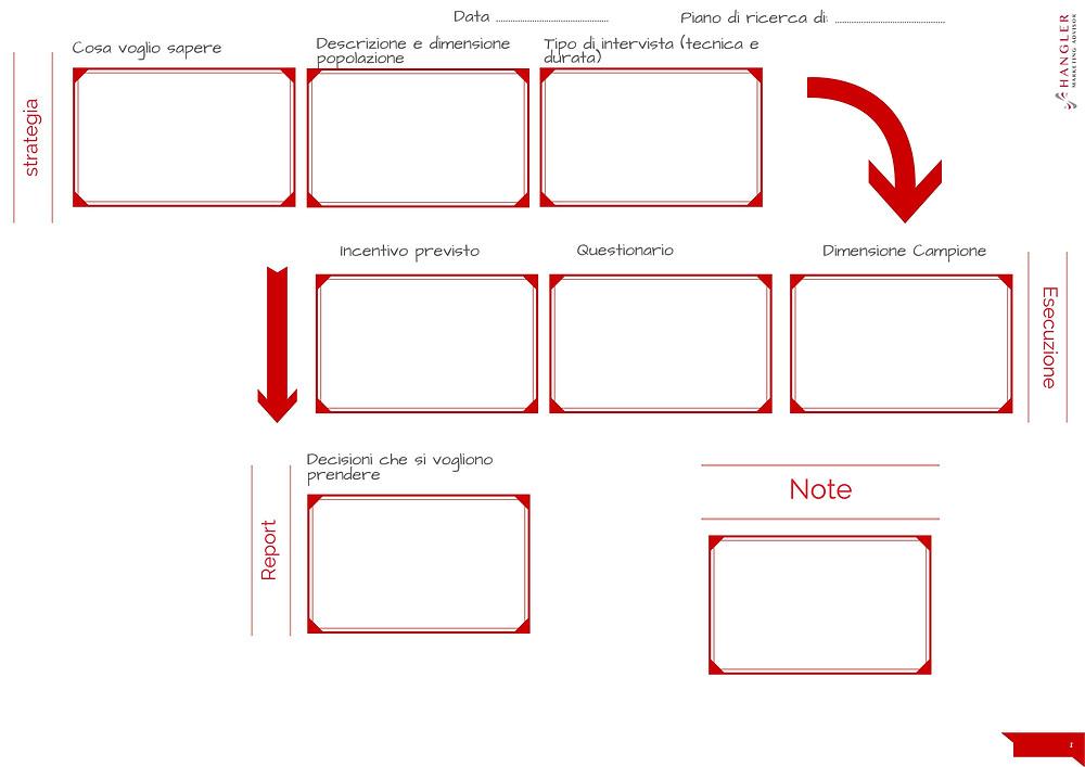 schema pdf per fare una ricerca di mercato