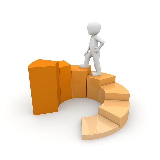 Verifica del valore di mercato