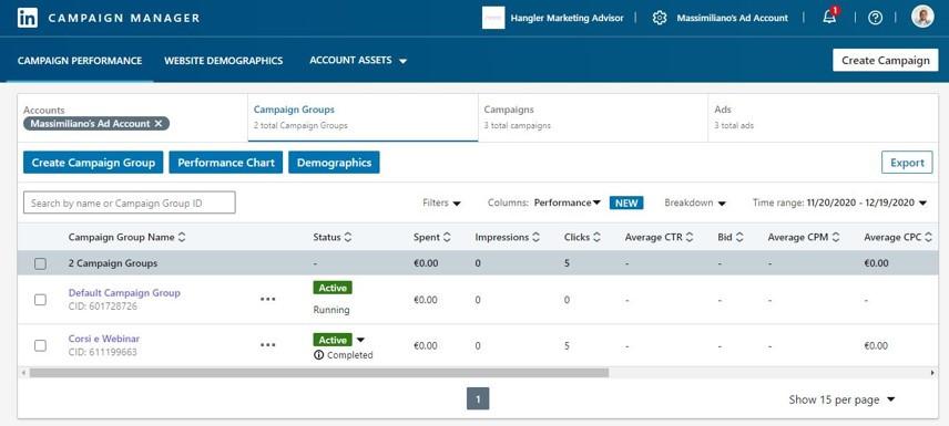 screenshot della struttura di un account linkedin ads