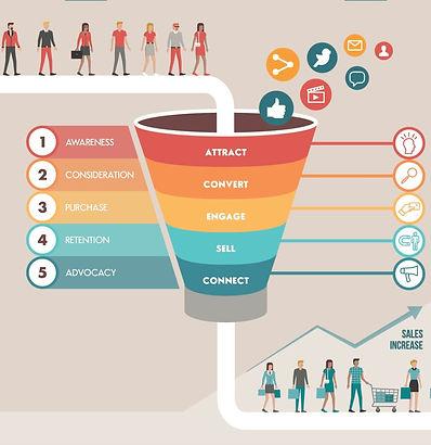 funnel-inbound-marketing-min_edited.jpg