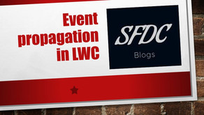 Event Propagation in LWC