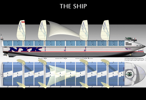 NYK SUPER ECO SHIP 2030