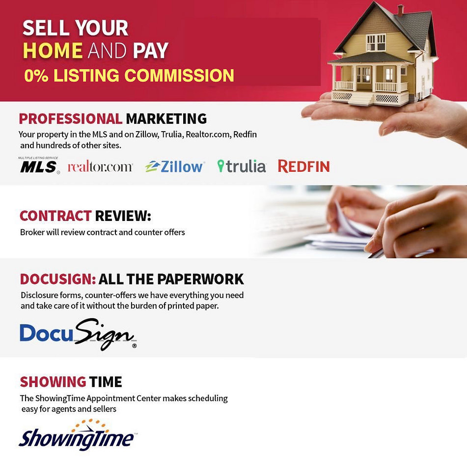 keller flat fee agent, keller sell home free, sell flower mound home free, sell lewisville home free, zero percent listing fee agent realtor, Dallas DFW north texas sell your home fr